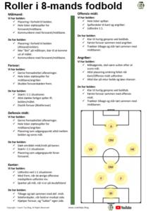 8-mands fodbold - roller på banen